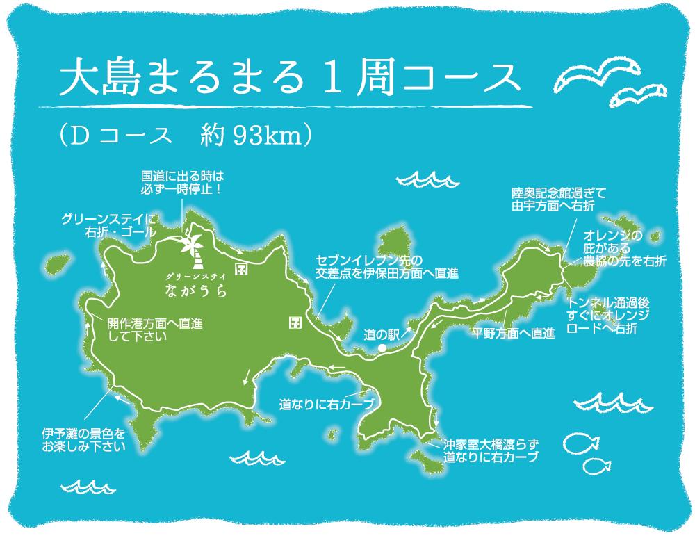 大島まるまる1周コース